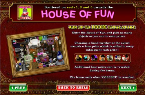 Madness House of Fun by Hotslot