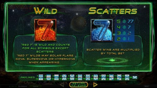 Hotslot - Wild and Scatter Symbols Paytable and Rules