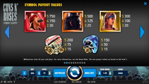 High value slot game symbols paytable - symbols include Axl Rose, Slah and Duff McKagan. by Hotslot