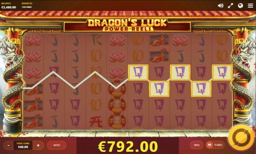 Dragon's Luck Power Reels by Hotslot