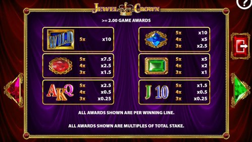 Slot game symbols paytable for line stakes greater than 2.00 by Hotslot