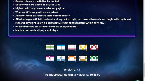 Hotslot - Payline Diagrams 1-10 and the theoretical return to player for this game is 96.483%