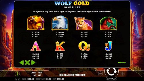 Hotslot - Slot game symbols paytable featuring North American animal inspired icons.