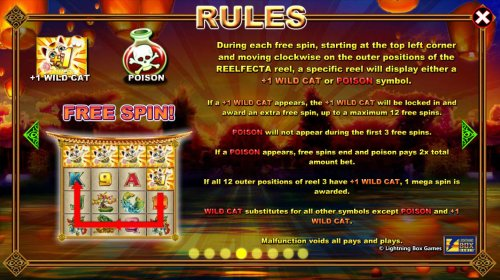 Free Spin Rules. - Hotslot