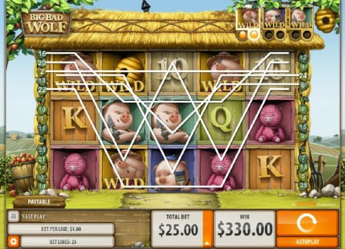 Hotslot - Multiple winning paylines triggers a big win! Pig symbols become Wilds after every second winning combination.