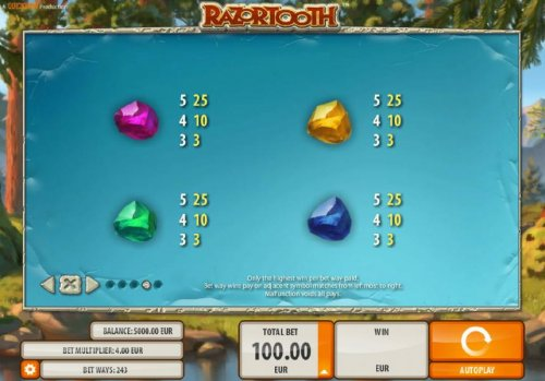 Low value game symbols paytable - symbols include a red gemstone, a yellow gemstone, a green gemstone and a blue gemstone. - Hotslot