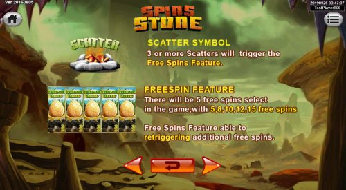 Images of Spins Stone