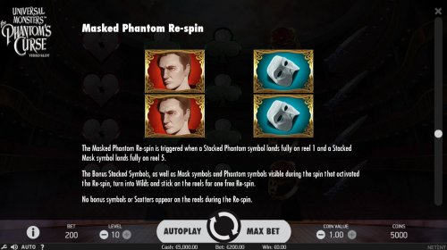 Masked Pahntom Re-Spin Rules - Hotslot