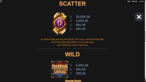 Hotslot - Scatter and Wild Symbol Rules