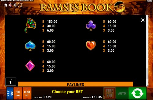 Ramses Book Red Hot Firepot by Hotslot