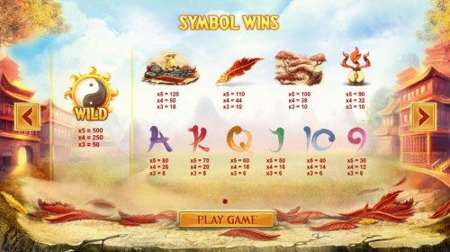Slot game symbols paytable. by Hotslot