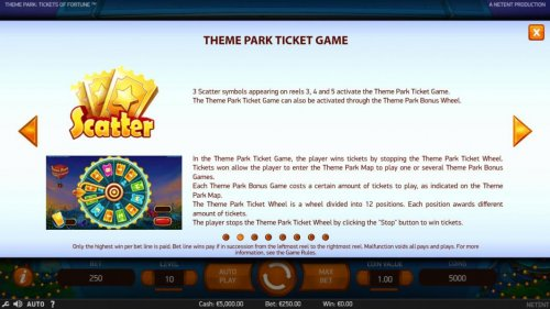 Images of Theme Park Tickets of Fortune