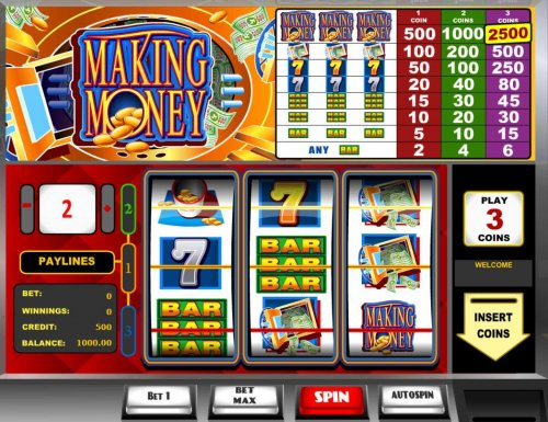 Main game board featuring three reels and 3 paylines with a $5,000 max payout. by Hotslot