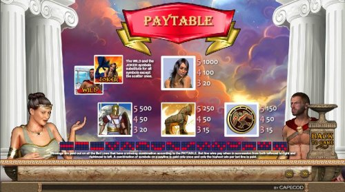 High Win Symbols Paytable by Hotslot