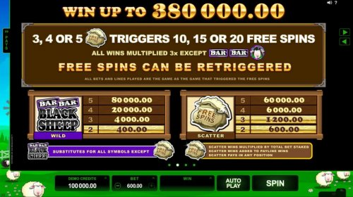 Win up to 380,000.00! 3, 4 or 5 Free Spins bag of gold symbols triggers 10, 15 or 20 free spins. All wins multiplied 3x except BAR, BAR, BLACK SHEEP. Free Spins can be retriggered. by Hotslot