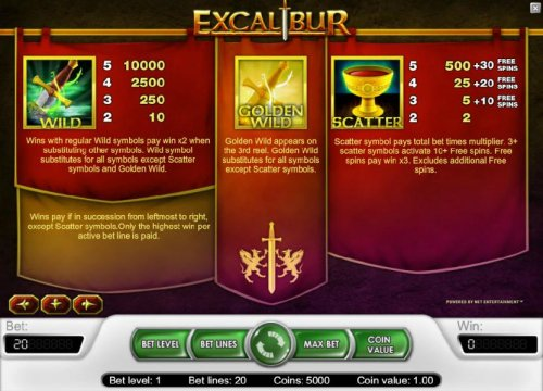 Excalibur by Hotslot