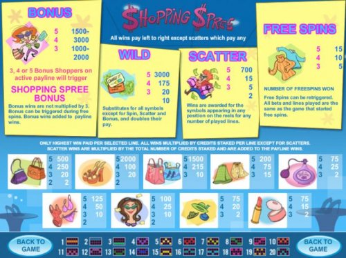 Slot game symbols paytable and payline diagrams - Hotslot