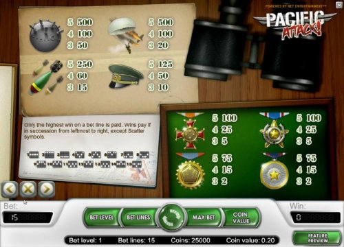 Hotslot - slot game low symbols paytable and paylie diagrams