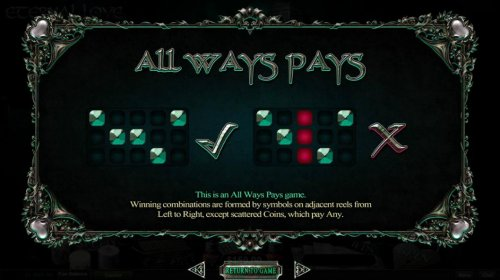 QAll Ways Pays. Winning combinations are formed by symbols on adjacent reels from left to right, except scattered coins, which pay any. by Hotslot