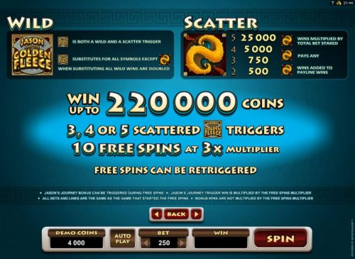 Hotslot - Wild Symbols and Scatter Symbol paytable