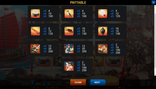 Paytable by Hotslot