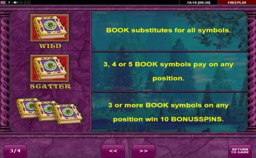 Wild and Scatter Symbols Rules and Pays - Hotslot