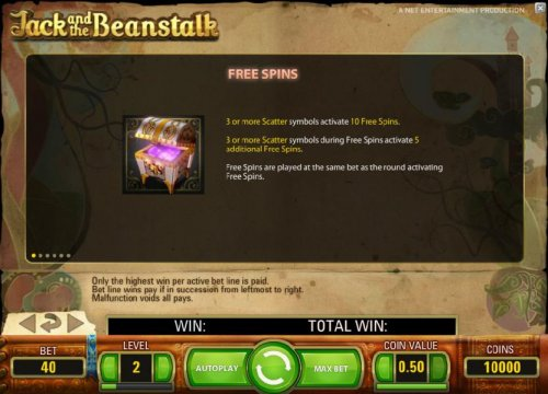 Hotslot - free spins game rules