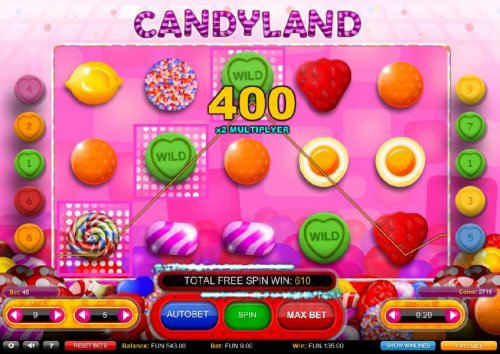 Images of Candyland