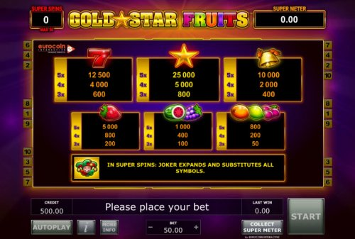 Images of Gold Star Fruits