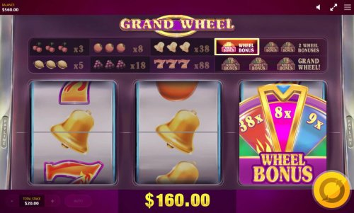 Images of Grand Wheel