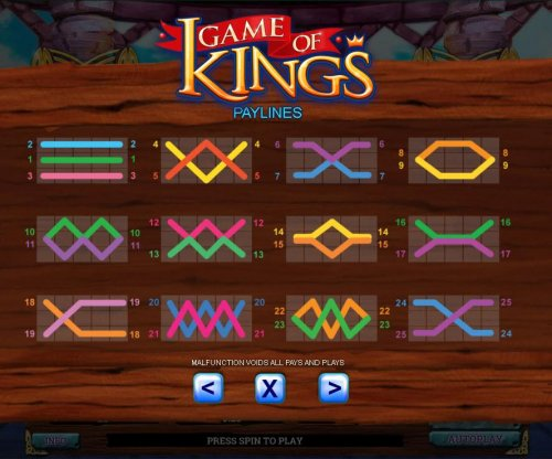 Images of Game of Kings