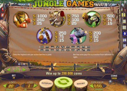 Jungle Games by Hotslot