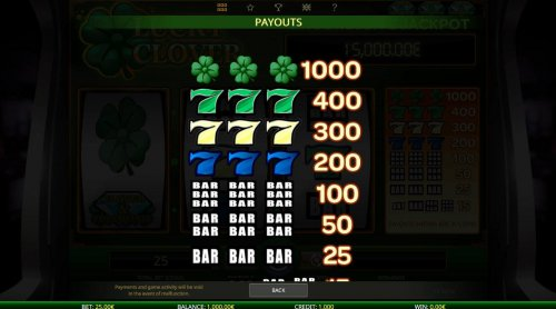 Hotslot image of Lucky Clover