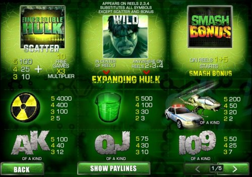 Hotslot - paytable featuring, scatter, wild, msash bonus and a 4,000x max payout