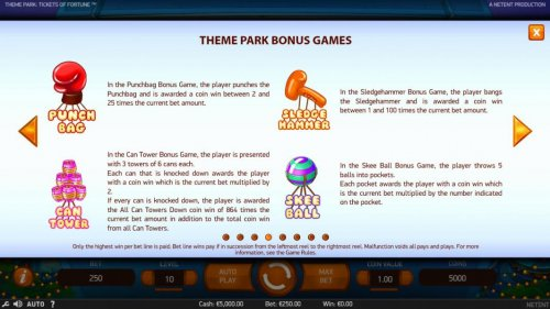 Theme Park Bonus Games include: Punch Bag, Can Tower, Sledge Hammer and Skee Ball. by Hotslot