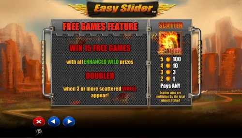 Free Game Feature - win 15 free games with all enhanced wild prizes doubled when three or more scattered wheel appear by Hotslot