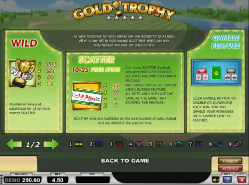how to play wild, scatter and gamble feature along with paytable by Hotslot