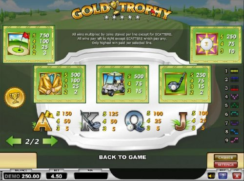 Images of Gold Trophy