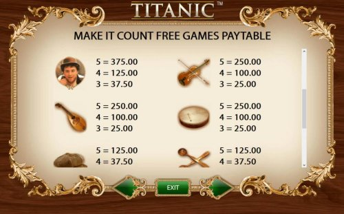 Make It Count Free Games Paytable - Medium Value Symbols by Hotslot