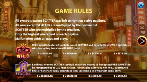 Wild and Scatter Rules by Hotslot