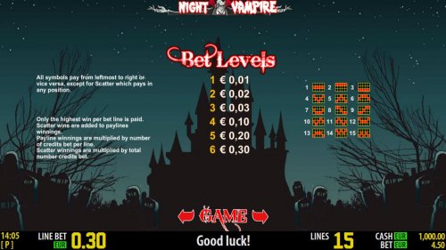 Payline Diagrams 1-15 and Bet Levels. by Hotslot