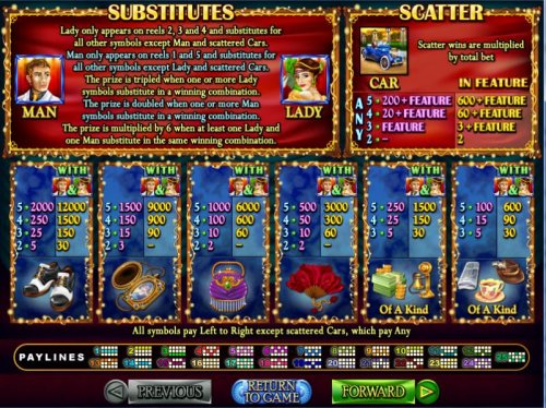 Hotslot - Slot game symbols paytable featuring roaring 1920s inspired icons.