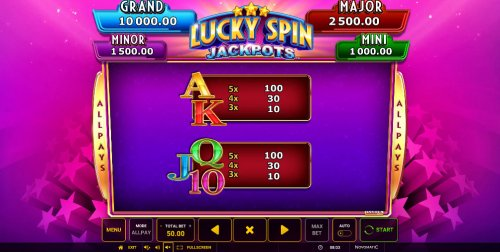Hotslot image of Lucky Spin Jackpots