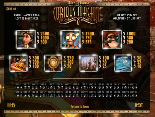 Images of Curious Machine