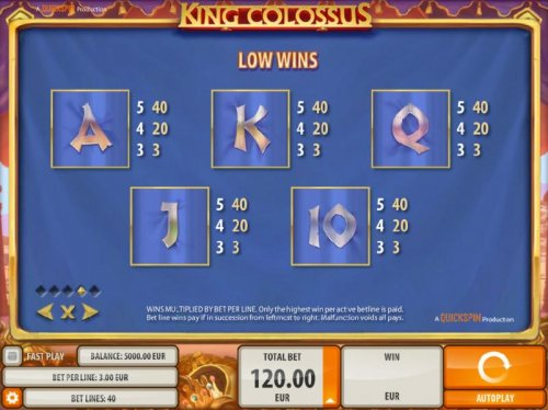 Low value game symbols paytable by Hotslot