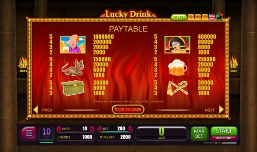 High value slot game symbols paytable by Hotslot