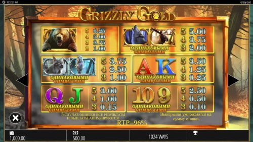 Images of Grizzly Gold