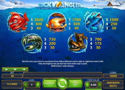 Images of Lucky Angler