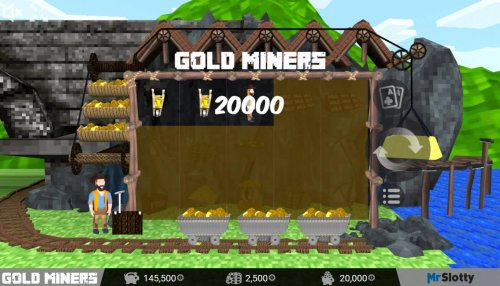 Images of Gold Miners