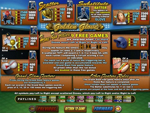 Slot game symbols paytable featuring baseball inspired icons. by Hotslot